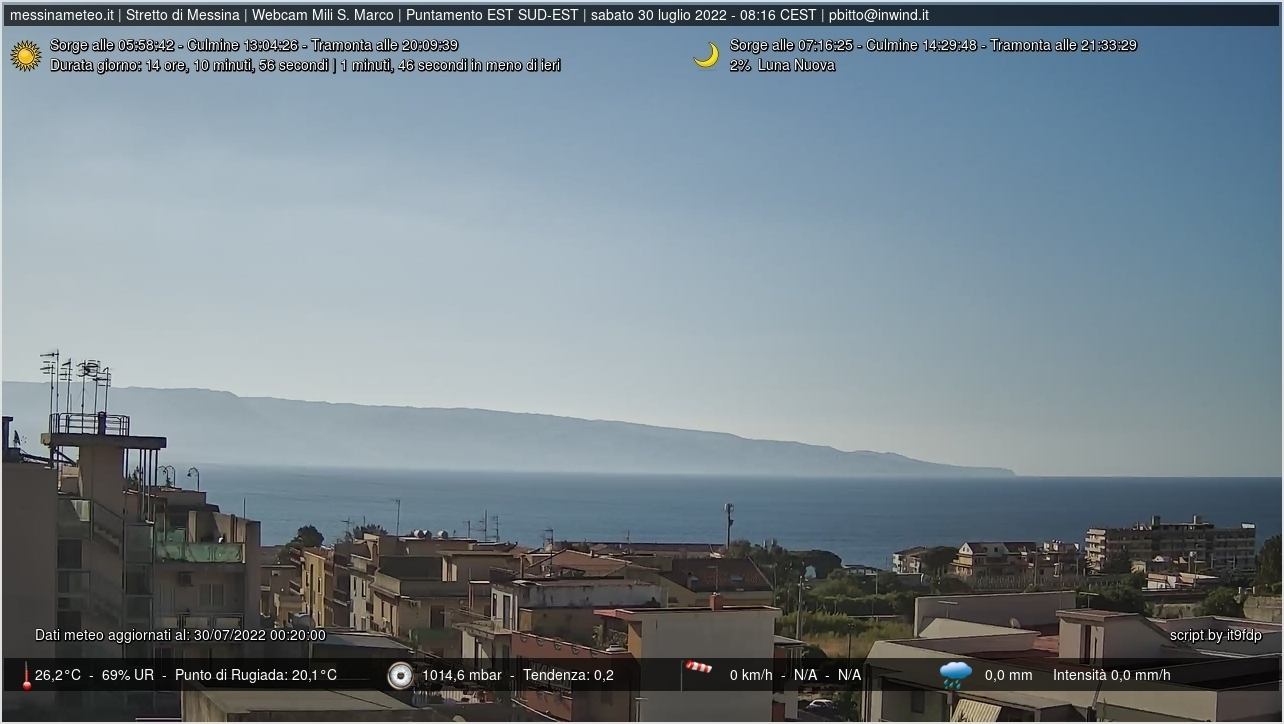 webcam stretto di Messina da Mili S. Marco